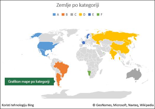 Excel grafikon mape po kategoriji