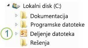 Ikona deljene fascikle u programu Windows Explorer