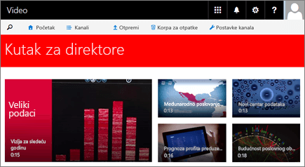Snimak ekrana matične stranice kanala sa pet video zapisa u žiži interesovanja.