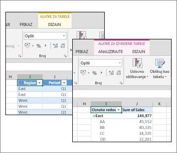 Alatke za tabele i alatke za izvedene tabele