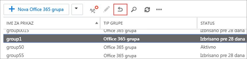 Odaberite grupu koju želite da vratite u prethodno stanje, a zatim kliknite na ikonu za vraćanje u prethodno stanje.