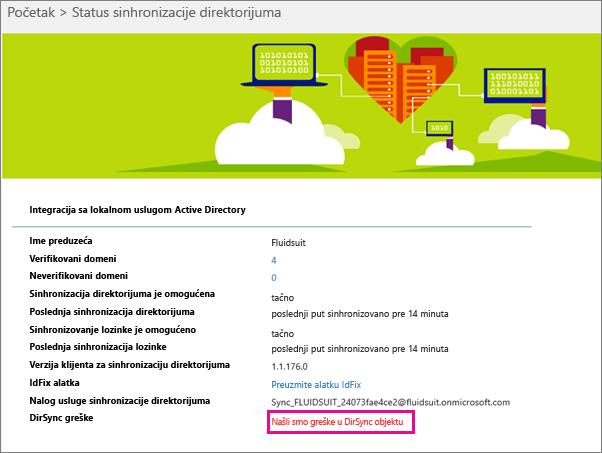 """Na stranici """"Status sinhronizacije direktorijuma"""" možete da vidite da li ima grešaka DirSync objekta"""