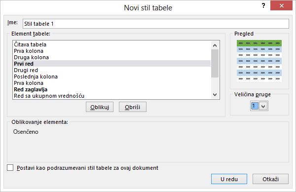 """Opcije dijaloga """"Novi stil tabele"""" za primenu prilagođenih stilova na tabelu"""