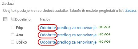"""Zadatak na listi stranice statusa toka posla sa pozvanim tekstom """"Redigujte"""""""