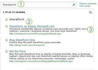 Tri najbolja pokušaja za SharePoint Server pojavljuju se na vrhu stranice sa rezultatima pretrage