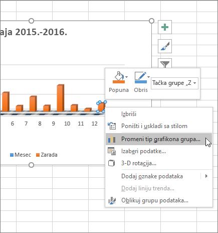 Kliknite desnim tasterom miša na grafikon i vidite opcije oblikovanja