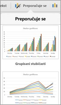Preporučeni grafikona dizajna