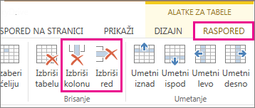 "Slika komandi ""Izbriši tabelu"" i ""Izbriši red"" na traci ""Raspored alatki za tabelu"""