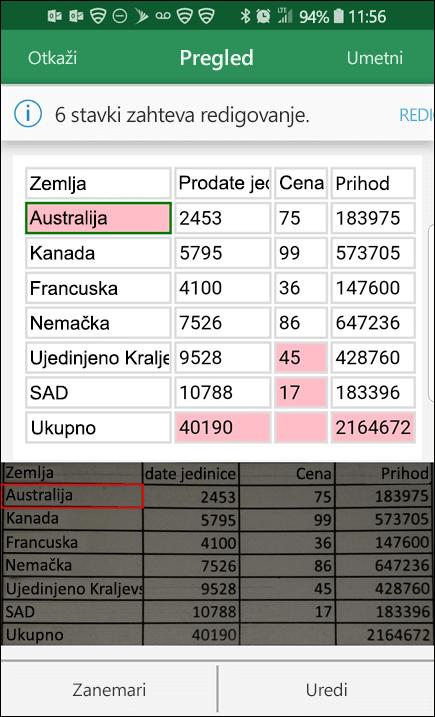 Excel uvoz podataka sa slike pruža mogućnost ispravnosti problema koje je pronašao prilikom konvertovanja podataka.