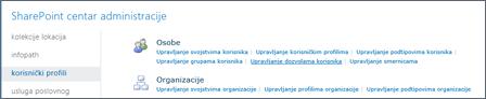 """Upravljanje korisničkim dozvolama vezu na stranici """"Korisnički profili"""""""