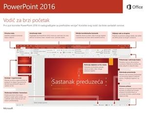 Vodič za brzi početak za PowerPoint 2016 (Windows)