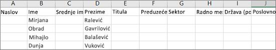 Primer datoteke Outlook. csv koja je otvorena u programu Excel