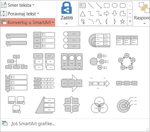 Prikazuje opcije u polju Konvertuj u SmartArt galerije