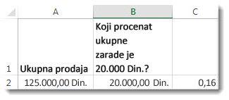 125.000 USD u ćeliji A2, 20.000 USD u ćeliji B2 i 0,16 u ćeliji C3