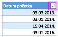 Datumi sortirani po rastućem redosledu od najstarijeg do najnovijeg
