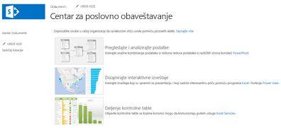 Matična stranica lokacije Centra za poslovno obaveštavanje u sistemu SharePoint Online