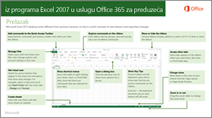 Sličica za uputstva za prebacivanje sa programa Excel 2007 na Office 365