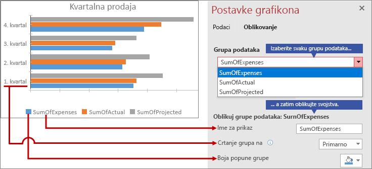 """Oblikovanje različitih grupa podataka na kartici """"Oblikovanje"""""""