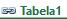 Ikona povezane tabele u programskom dodatku PowerPivot