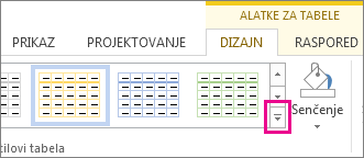 """Galerija stilova tabele i dugme """"Još"""""""