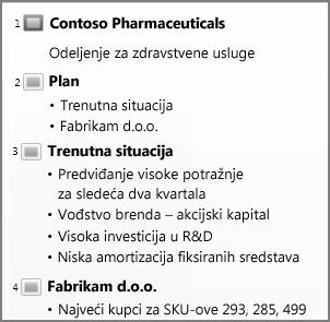 Pokazuje prikaz strukture u programu PowerPoint