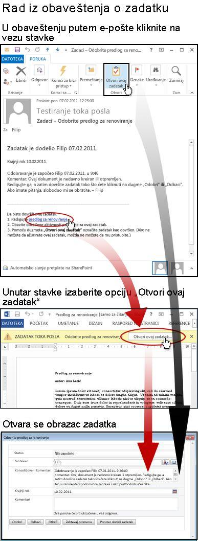 Pristupanje stavki i obrascu zadatka iz poruke obaveštenja putem e-pošte