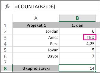 Funkcija CountA sa izborom opsega