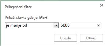 primena prilagođenog filtera za prikazivanje vrednosti ispod određenog kriterijuma