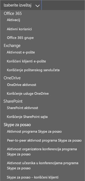 """Office 365 izveštaji – padajući meni """"Klijenti za e-poštu koji se koriste"""""""