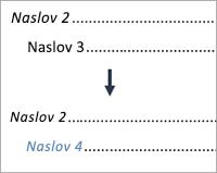 Prikazuje promenu stavke nivoa 3 u stavku nivoa 4