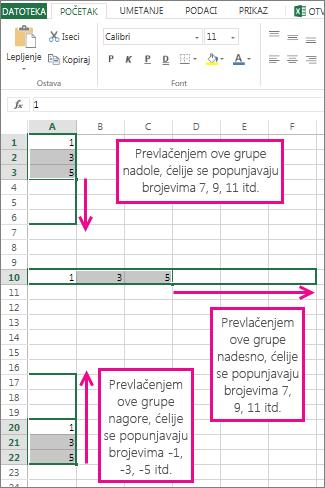 Popunjavanje linearne grupe
