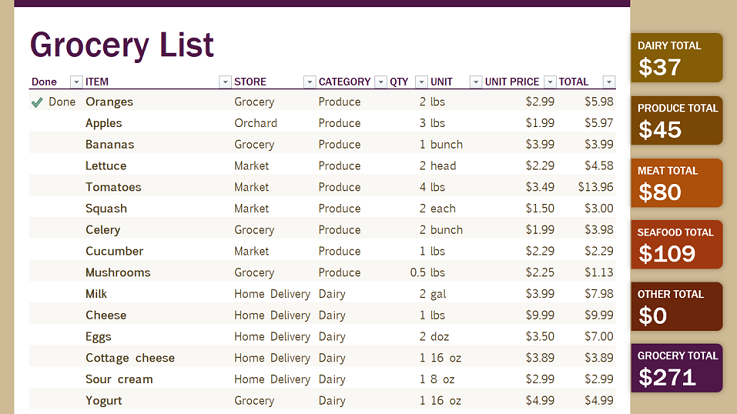 Slika predloška liste namirnica
