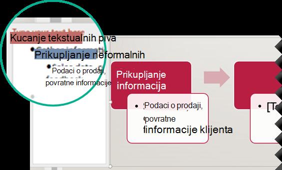 Unesite tekst za grafiku tako što ćete otkucati uređivač teksta sa leve strane grafike.