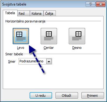 Table Properties dialog box