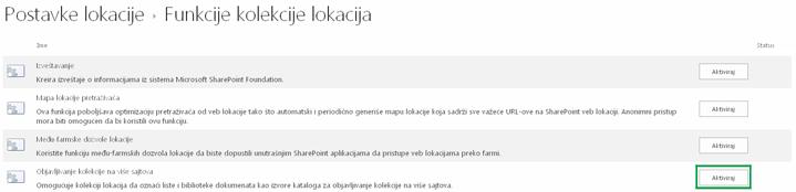 Aktiviranje funkcije objavljivanja kolekcije na više sajtova
