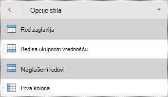 Meni stilovi naslova tabele u programu PowerPoint za android.