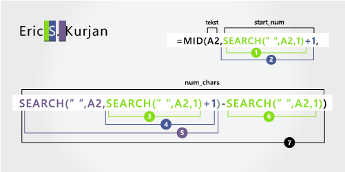 Detalji formule za odvajanje imena, srednjih imena i prezimena