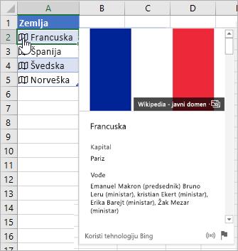 """Ćelija sa povezanim zapisom za stavku """"Francuska""""; kursor koji klikće na ikonu; otkrivena kartica"""