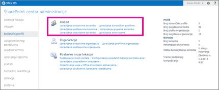 Snimak SharePoint Online centra administracije sa izabranom stranicom sa korisničkim profilima.