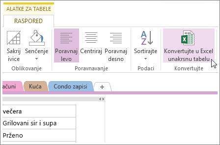Konvertovanje OneNote stranice u Excel unakrsnu tabelu