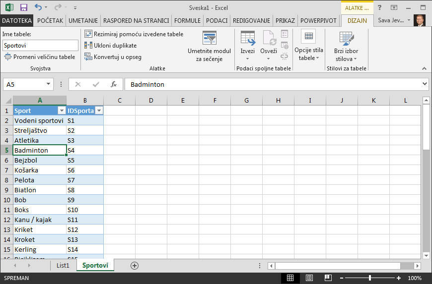 Davanje imena tabeli u programu Excel