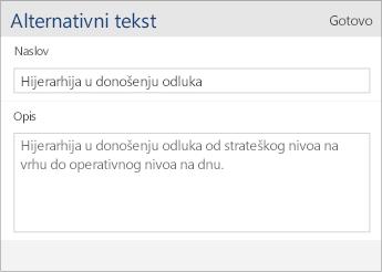 """Snimak ekrana dijaloga za alternativni tekst u programu Word Mobile, koji sadrži polja """"Naslov"""" i """"Opis""""."""