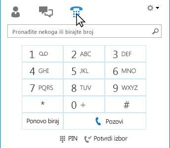 "Kartica ""Telefon"""