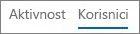 """Snimak ekrana prikaza """"Korisnik"""" u izveštaju o Office 365 Yammer aktivnostima"""