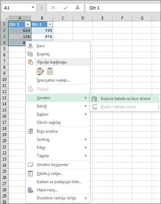 Umetanje kolone tabele