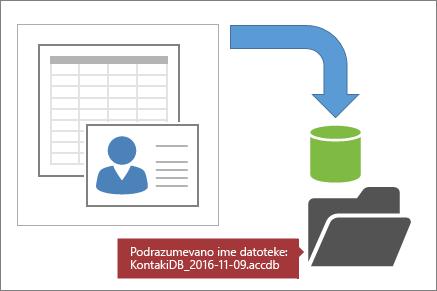 Pravljenje rezervne kopije Access baze podataka