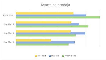 Trakasti grafikon