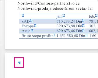 Oznaka praznog pasusa je istaknuta na stranici posle tabele