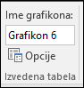 Preimenovanje izvedene tabele iz alatke za izvedene tabele > Analiziraj > ime izvedene tabele
