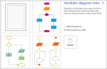 """Snimak ekrana """"Vertikalni dijagram toka"""" koji prikazuje opcije za predložak i mernu jedinicu."""